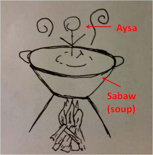 aysabaw concept art 2 - professionally illustrated on a receipt